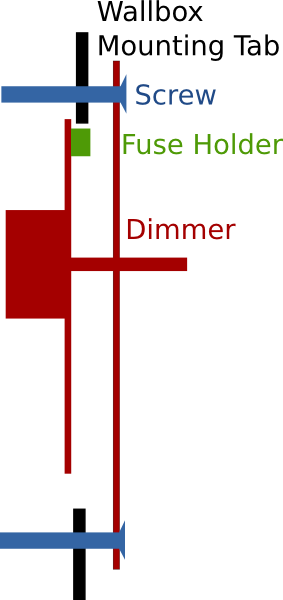 Dimmer Diagram